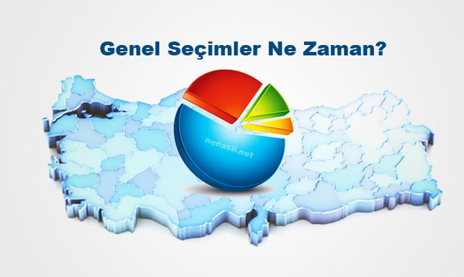 2015 Genel Seçimleri
