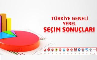 2014 Yerel Seçim Sonuçları (Türkiye Geneli)